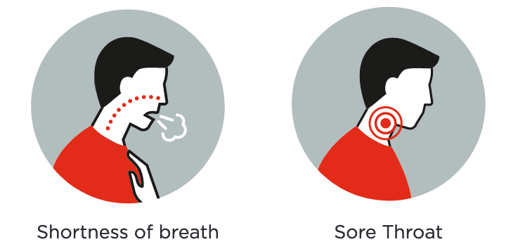 shortness of breath, sore throat